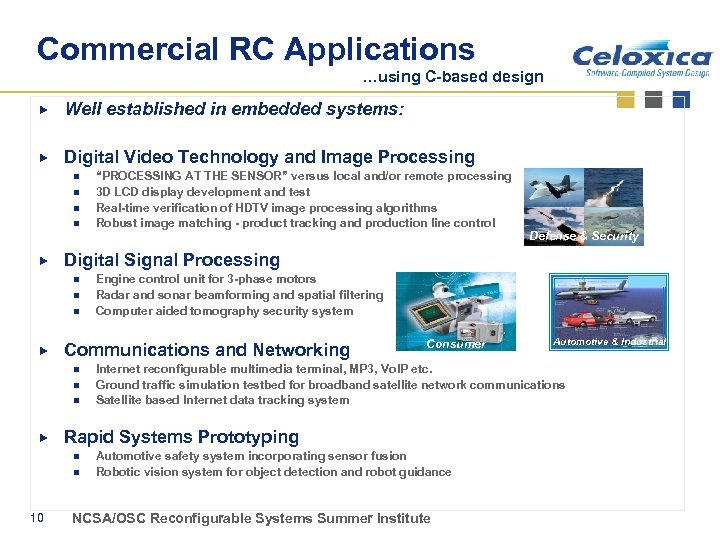 Commercial RC Applications …using C-based design Well established in embedded systems: Digital Video Technology