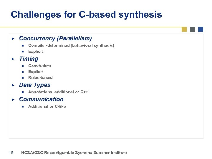 Challenges for C-based synthesis Concurrency (Parallelism) n n Timing n n n Annotations, additional