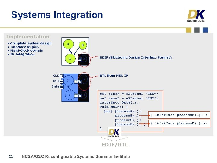 Systems Integration Implementation • • Complete system design Interface to pins Multi-Clock domain IP
