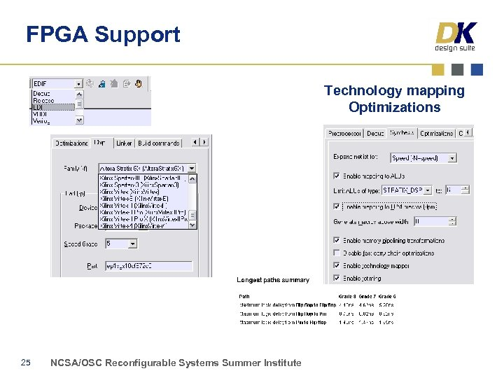 FPGA Support Technology mapping Optimizations 25 NCSA/OSC Reconfigurable Systems Summer Institute