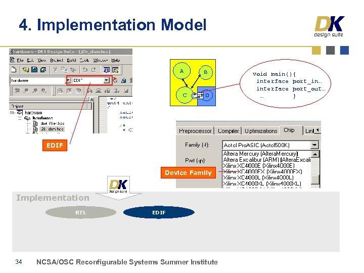 4. Implementation Model A C B D EDIF Device Family Implementation RTL 34 EDIF
