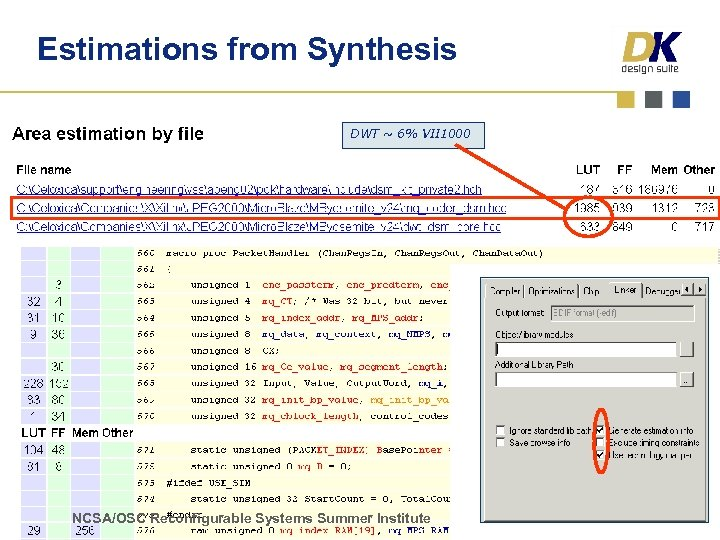 Estimations from Synthesis DWT ~ 6% VII 1000 35 NCSA/OSC Reconfigurable Systems Summer Institute