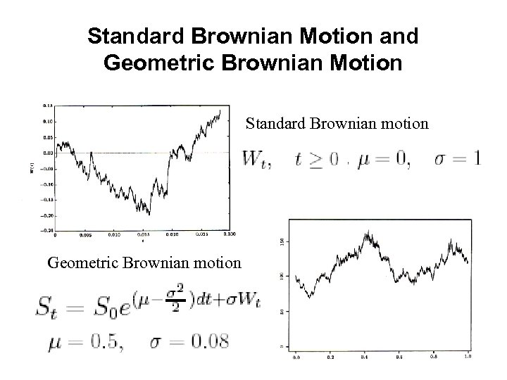 Standard Brownian Motion and Geometric Brownian Motion Standard Brownian motion Geometric Brownian motion