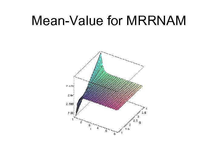 Mean-Value for MRRNAM