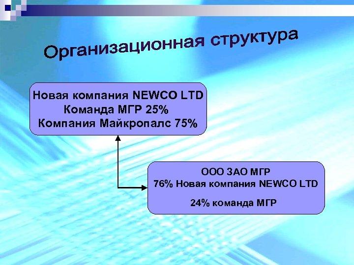 Новая компания NEWCO LTD Команда МГР 25% Компания Майкропалс 75% ООО ЗАО МГР 76%