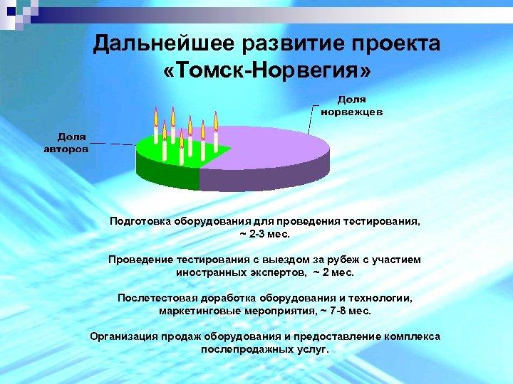 Дальнейшее развитие проекта «Томск-Норвегия» Подготовка оборудования для проведения тестирования, ~ 2 -3 мес. Проведение