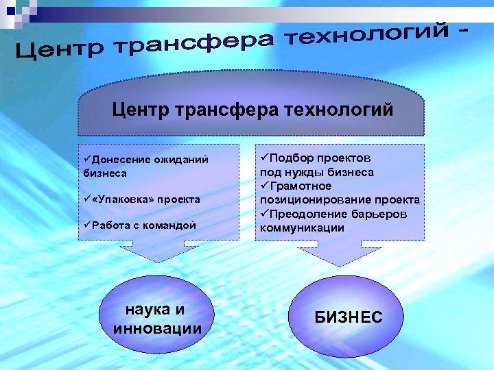 Центр трансфера технологий üДонесение ожиданий бизнеса ü «Упаковка» проекта üРабота с командой наука и