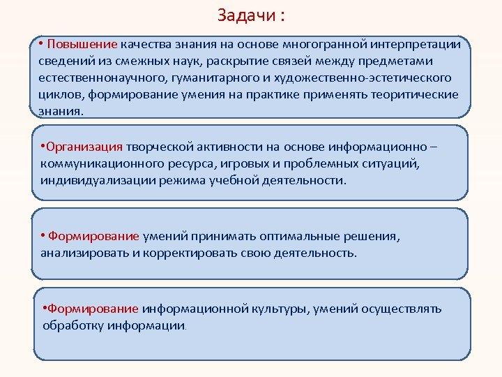 Задачи : • Повышение качества знания на основе многогранной интерпретации сведений из смежных наук,