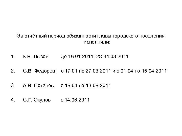 За отчётный период обязанности главы городского поселения исполняли: 1. К. В. Лызов до 16.