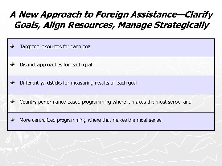 A New Approach to Foreign Assistance—Clarify Goals, Align Resources, Manage Strategically Targeted resources for