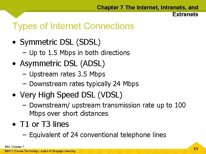 Chapter 7 The Internet, Intranets, and Extranets Types of Internet Connections • Symmetric DSL