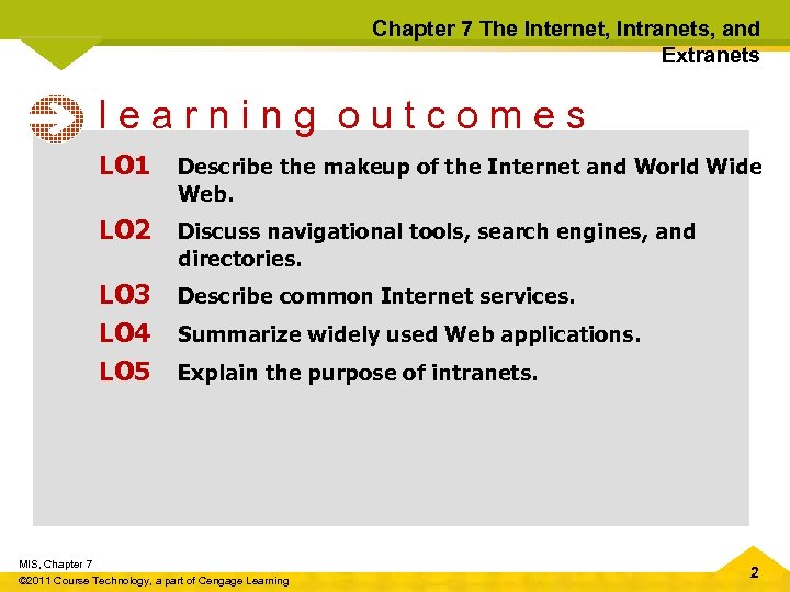 Chapter 7 The Internet, Intranets, and Extranets learning outcomes LO 1 Describe the makeup