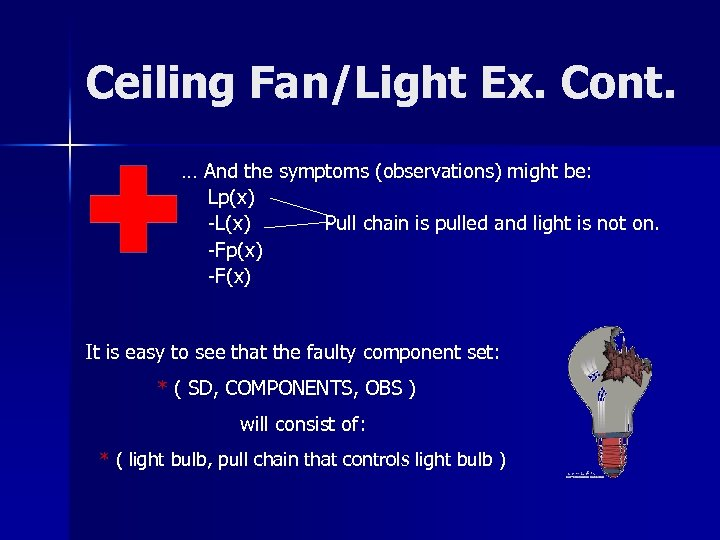 Ceiling Fan/Light Ex. Cont. … And the symptoms (observations) might be: Lp(x) -L(x) Pull