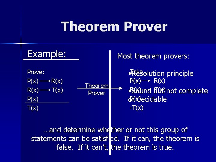 Theorem Prover Example: Prove: P(x) R(x) P(x) T(x) R(x) T(x) Most theorem provers: Take…