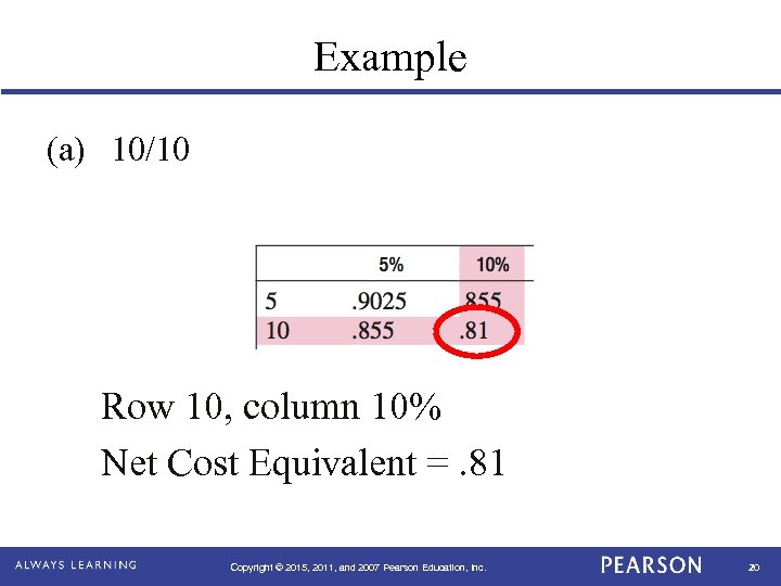 Example (a) 10/10 Row 10, column 10% Net Cost Equivalent =. 81 Copyright ©