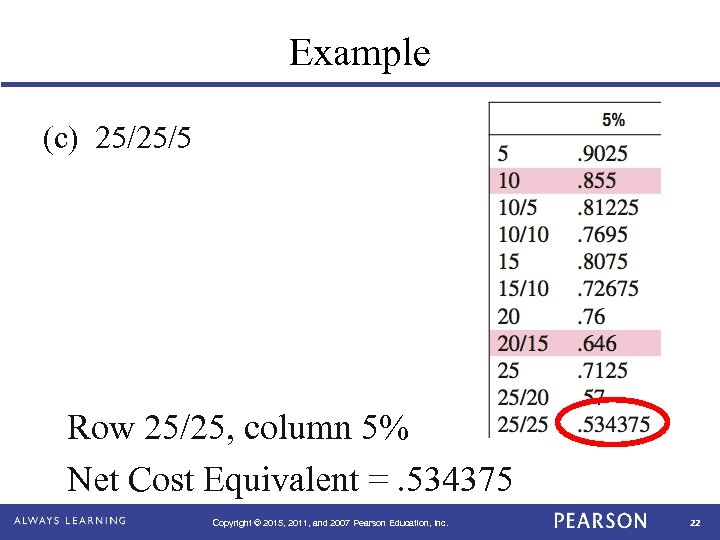 Example (c) 25/25/5 Row 25/25, column 5% Net Cost Equivalent =. 534375 Copyright ©