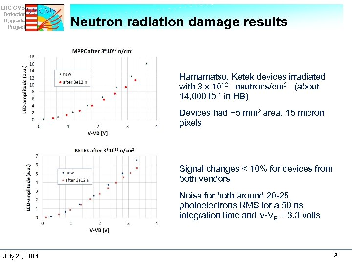 LHC CMS Detector Upgrade Project Neutron radiation damage results Hamamatsu, Ketek devices irradiated with