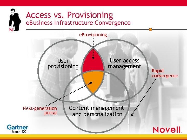 Access vs. Provisioning e. Business Infrastructure Convergence e. Provisioning User provisioning Next-generation portal March