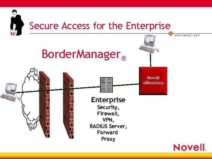 Secure Access for the Enterprise Border. Manager® Novell e. Directory Enterprise Security, Firewall, VPN,