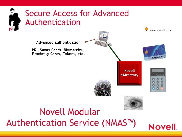 Secure Access for Advanced Authentication Advanced authentication PKI, Smart Cards, Biometrics, Proximity Cards, Tokens,