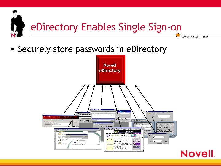 e. Directory Enables Single Sign-on • Securely store passwords in e. Directory Novell e.