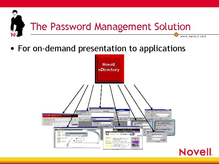 The Password Management Solution • For on-demand presentation to applications Novell e. Directory