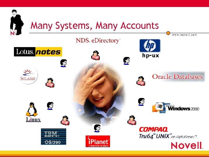 Many Systems, Many Accounts hp-ux OS/390