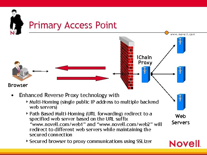 Primary Access Point SSL i. Chain Proxy Browser • Enhanced Reverse Proxy technology with