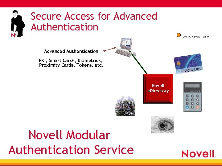 Secure Access for Advanced Authentication PKI, Smart Cards, Biometrics, Proximity Cards, Tokens, etc. Novell