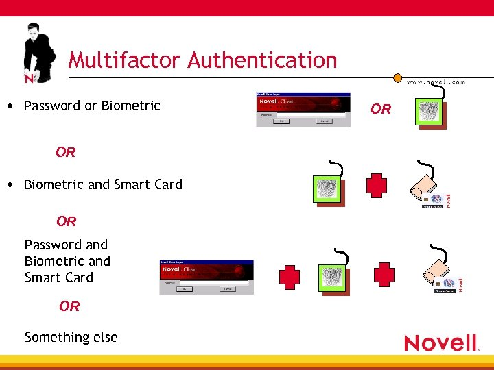 Multifactor Authentication • Password or Biometric OR • Biometric and Smart Card OR Password