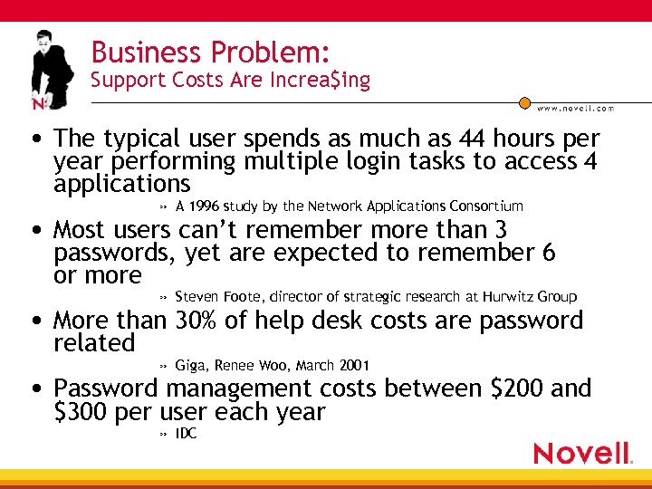 Business Problem: Support Costs Are Increa$ing • The typical user spends as much as