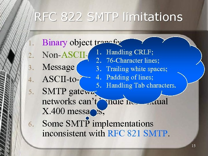 RFC 822 SMTP limitations 1. 2. 3. 4. 5. 6. Binary object transfer; 1.