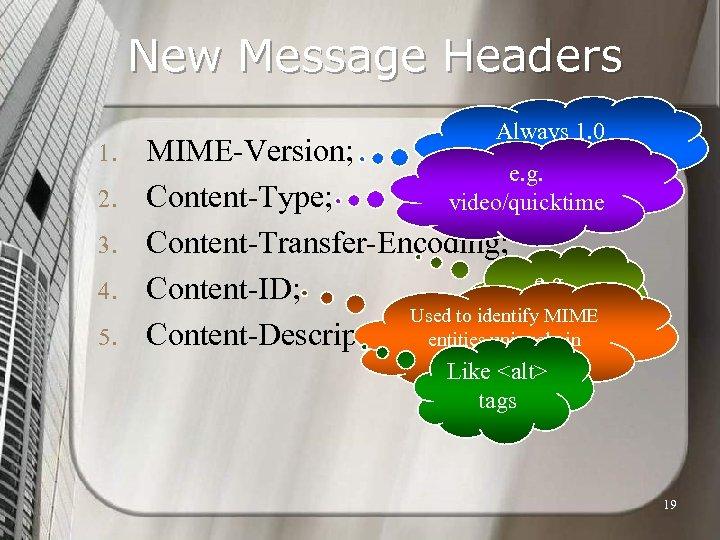 New Message Headers 1. 2. 3. 4. 5. Always 1. 0 RFCs 2045 -2046