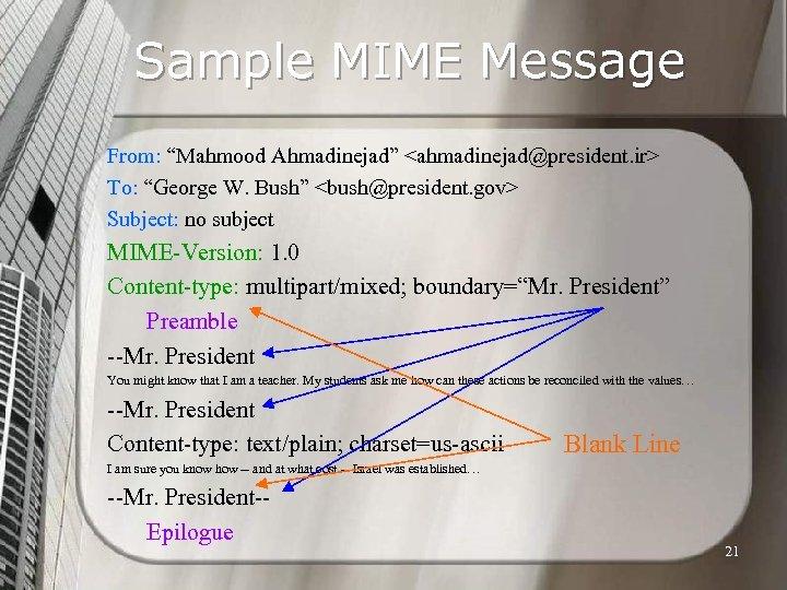 """Sample MIME Message From: """"Mahmood Ahmadinejad"""" <ahmadinejad@president. ir> To: """"George W. Bush"""" <bush@president. gov>"""