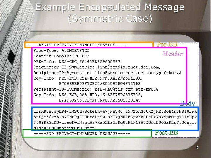 Example Encapsulated Message (Symmetric Case) Pre-EB Header Body Post-EB 9