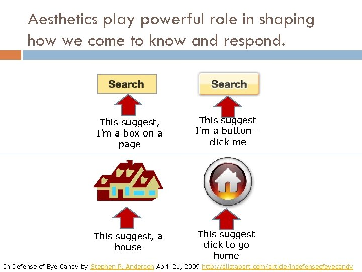 Aesthetics play powerful role in shaping how we come to know and respond. This