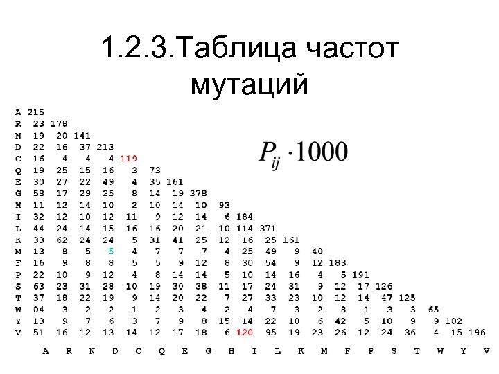 1. 2. 3. Таблица частот мутаций