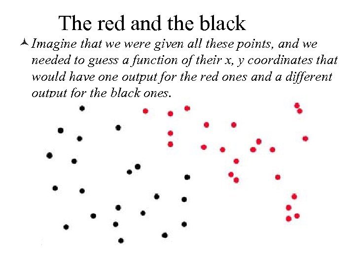 The red and the black © Imagine that we were given all these points,