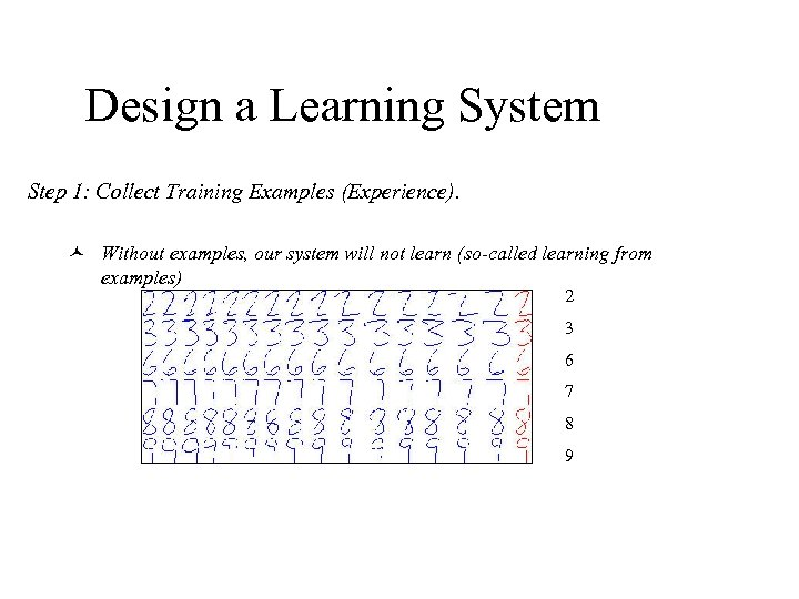 Design a Learning System Step 1: Collect Training Examples (Experience). © Without examples, our