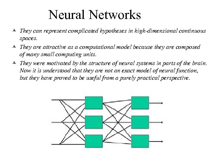 Neural Networks © They can represent complicated hypotheses in high-dimensional continuous spaces. © They