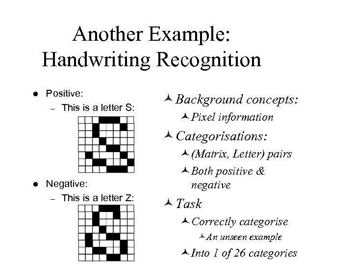 Another Example: Handwriting Recognition l Positive: – This is a letter S: © Background