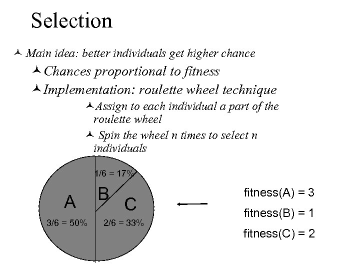 Selection © Main idea: better individuals get higher chance ©Chances proportional to fitness ©Implementation:
