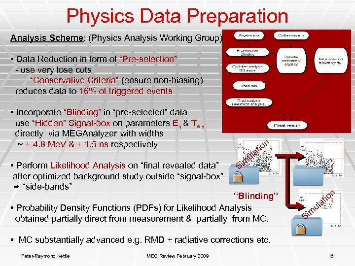 Physics Data Preparation Analysis Scheme: (Physics Analysis Working Group) Scheme • Data Reduction in