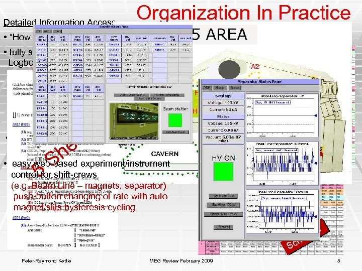 """Organization In Practice Detailed Information Access • • """"How to"""" information database for shift"""