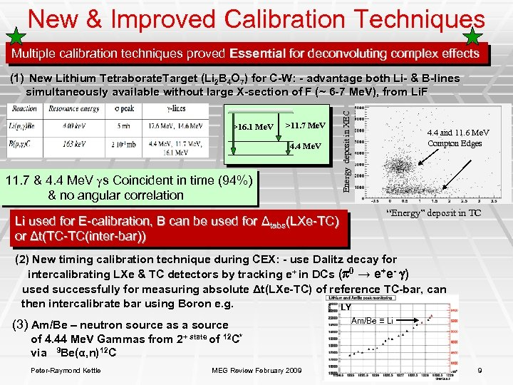 New & Improved Calibration Techniques Multiple calibration techniques proved Essential for deconvoluting complex effects