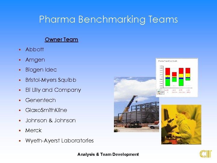 Pharma Benchmarking Teams Owner Team • Abbott • Amgen • Biogen Idec • Bristol-Myers