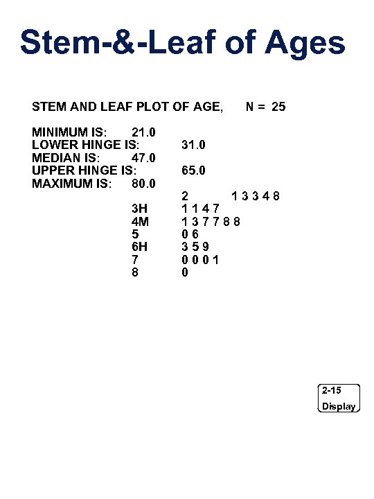 Stem-&-Leaf of Ages STEM AND LEAF PLOT OF AGE, MINIMUM IS: 21. 0 LOWER