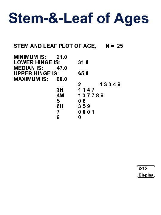 Stem-&-Leaf of Ages STEM AND LEAF PLOT OF AGE, MINIMUM IS: 21. 0 LOWER