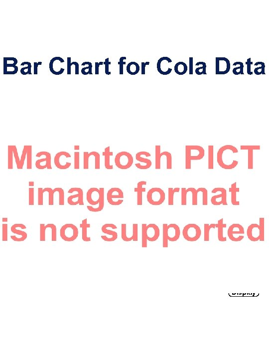 Bar Chart for Cola Data 2 -6 Display