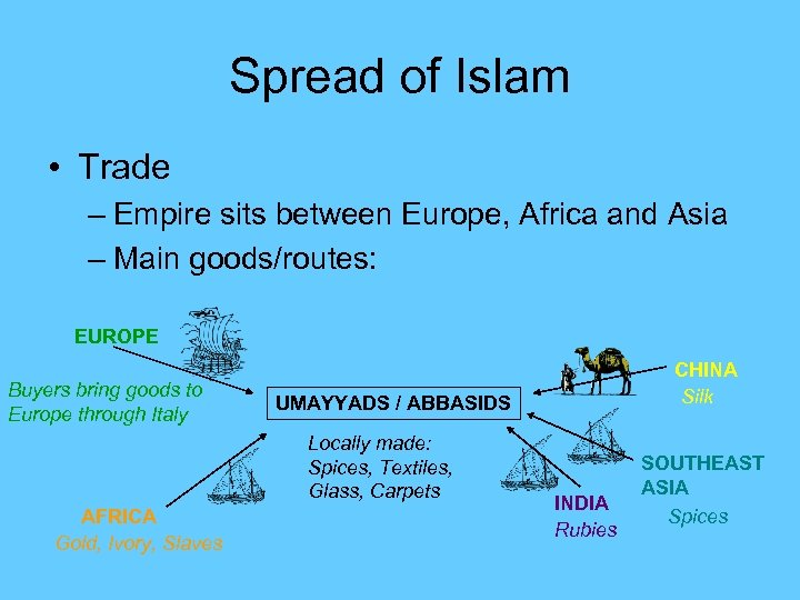 Spread of Islam • Trade – Empire sits between Europe, Africa and Asia –